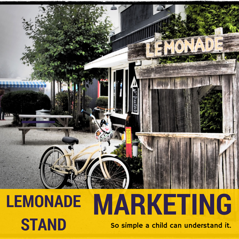 Lemonade Stand Marketing