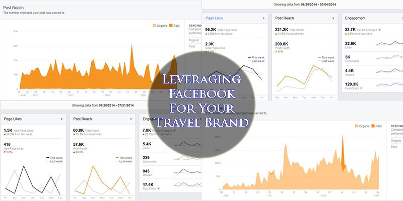 Leveraging Facebook For Your Travel Brand